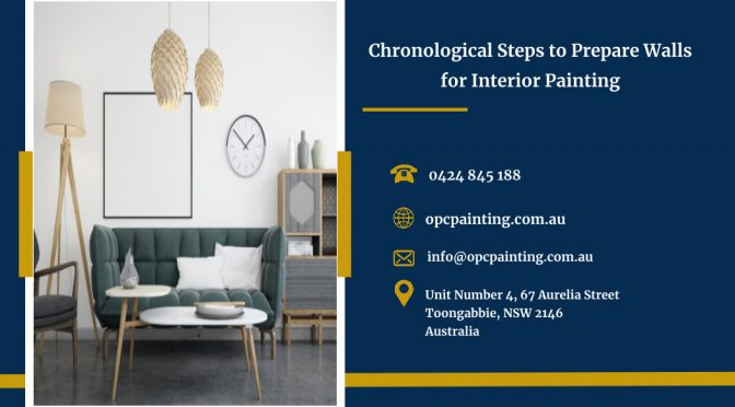 Chronological Steps to Prepare Walls for Interior Painting